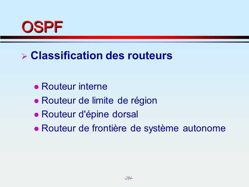 OSPF Classification des routeurs Routeur interne