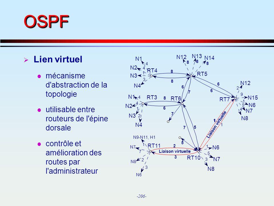 OSPF Lien virtuel mécanisme d abstraction de la topologie