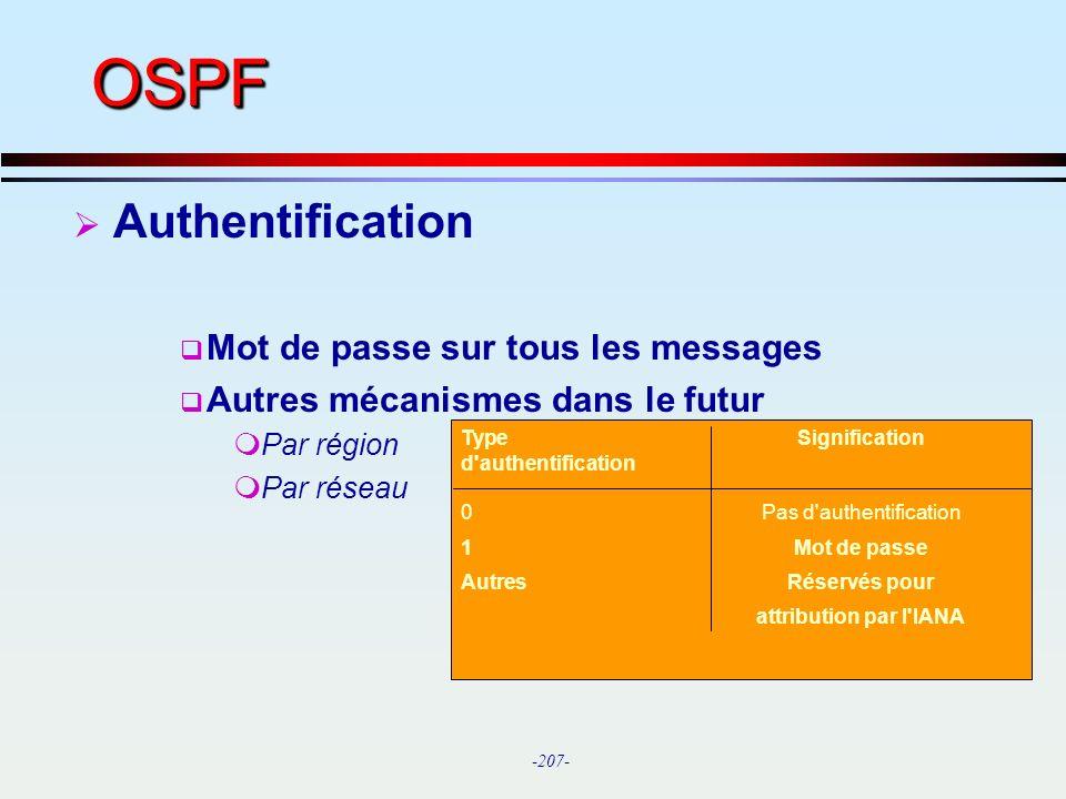 OSPF Authentification Mot de passe sur tous les messages