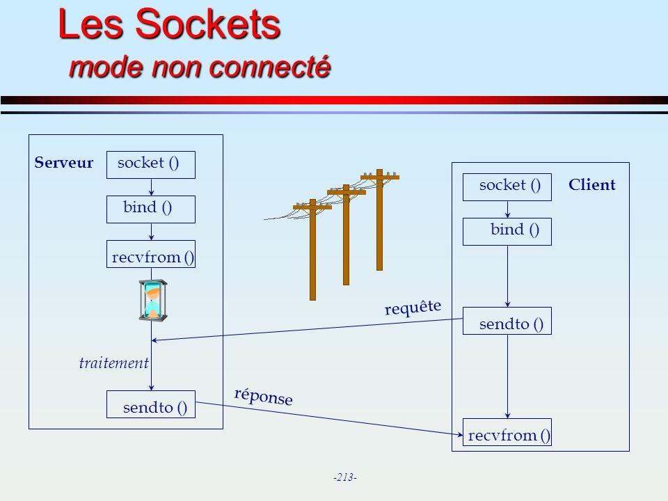 Les Sockets mode non connecté
