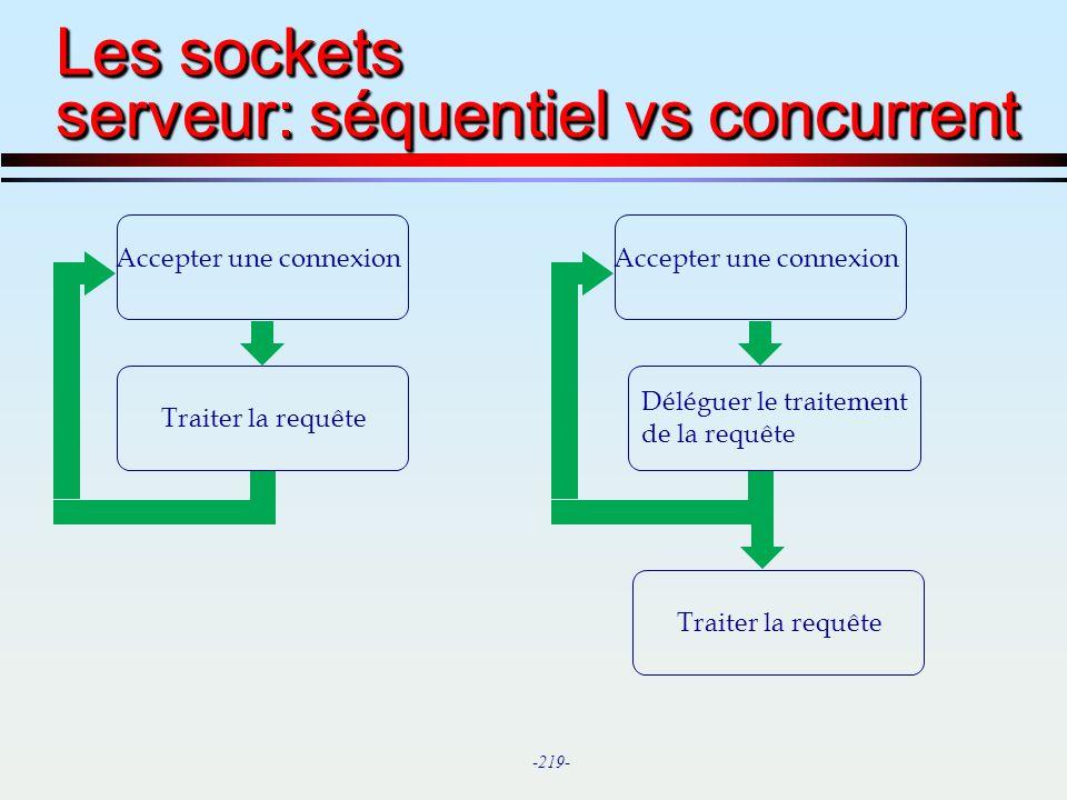 Les sockets serveur: séquentiel vs concurrent
