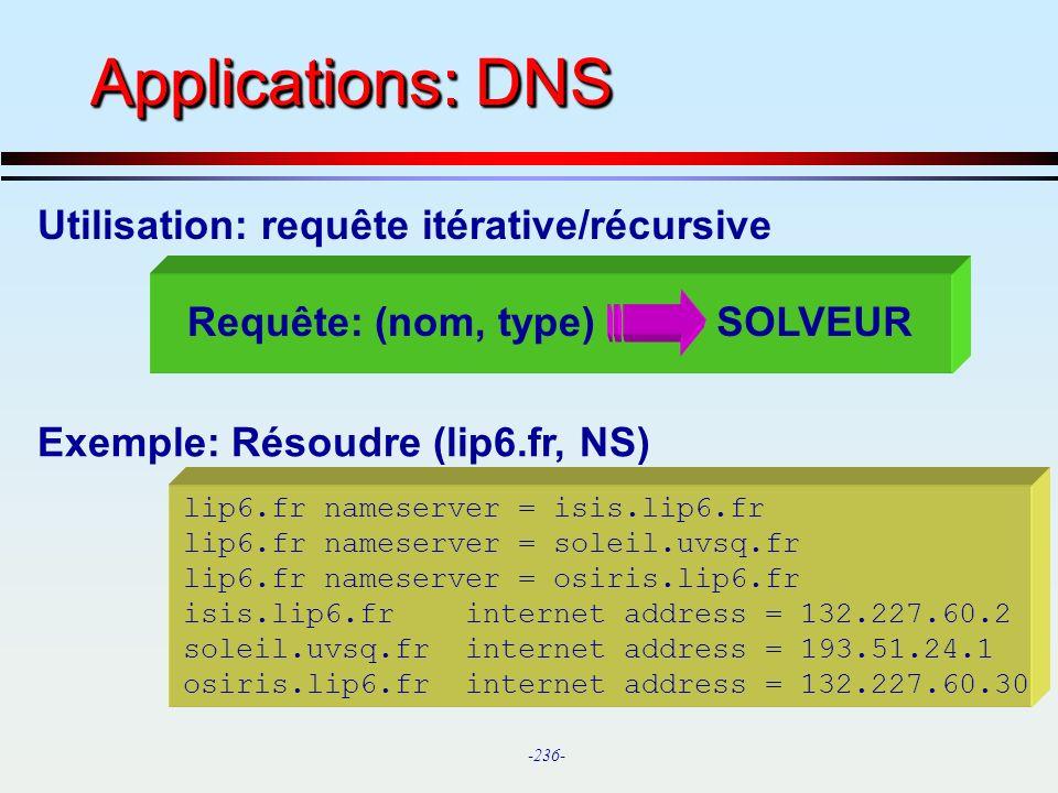Applications: DNS Utilisation: requête itérative/récursive