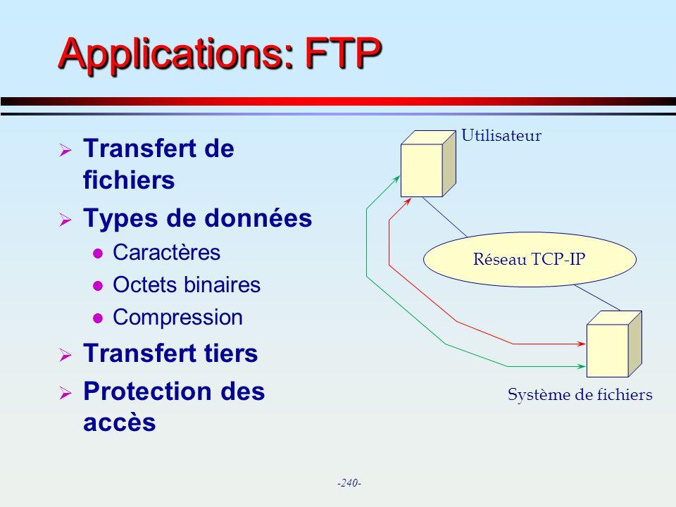 Applications: FTP Transfert de fichiers Types de données