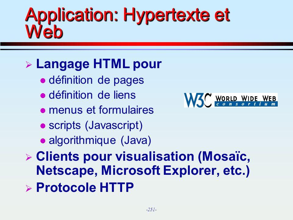 Application: Hypertexte et Web