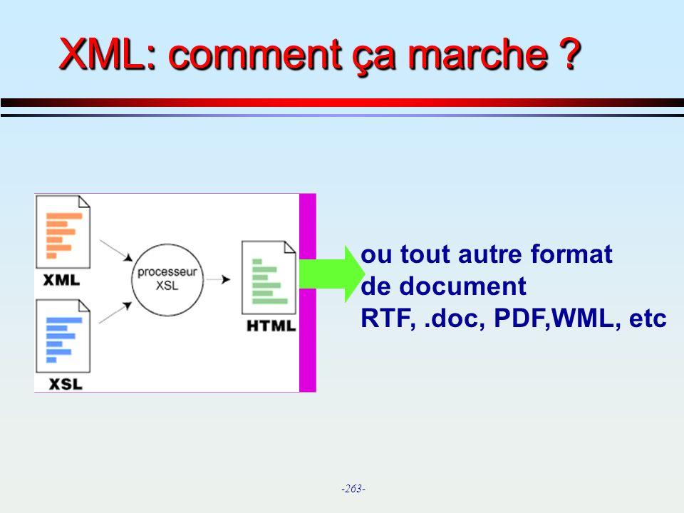 XML: comment ça marche ou tout autre format de document