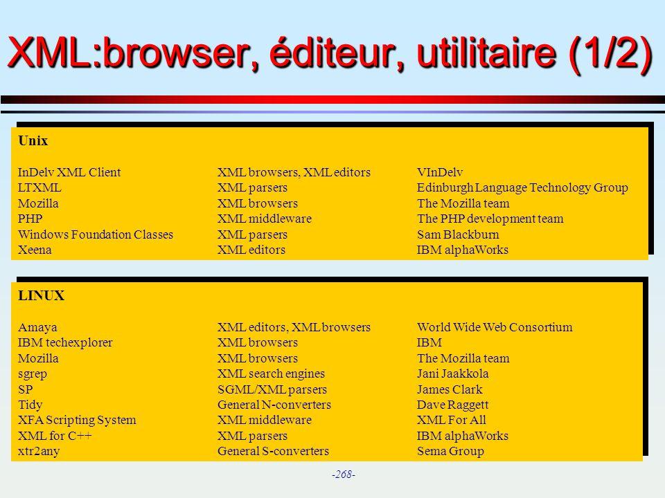 XML:browser, éditeur, utilitaire (1/2)