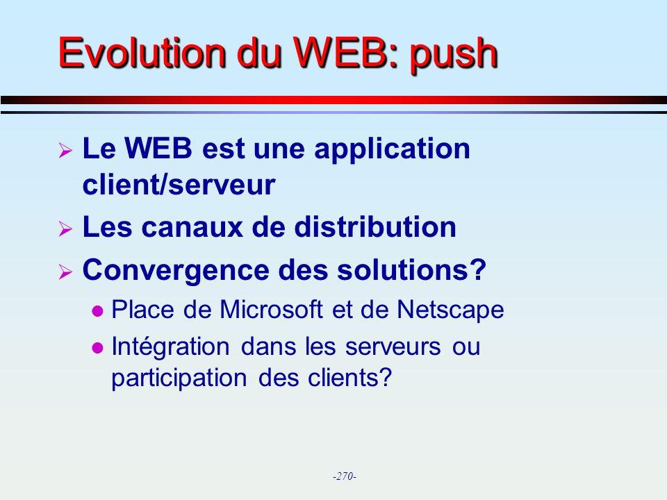 Evolution du WEB: push Le WEB est une application client/serveur