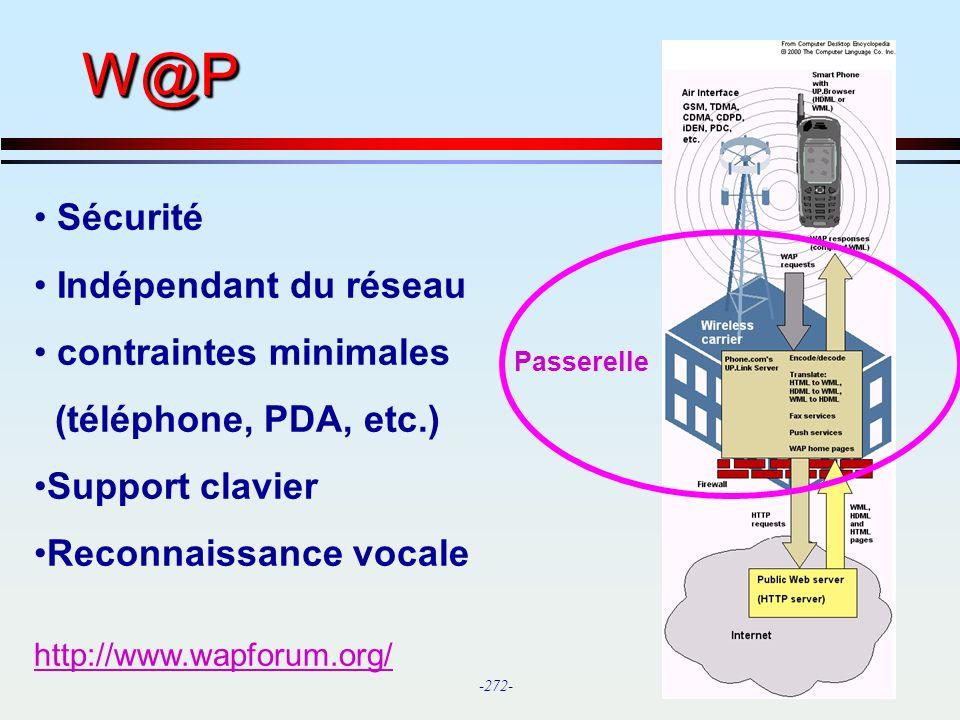 W@P Sécurité Indépendant du réseau contraintes minimales