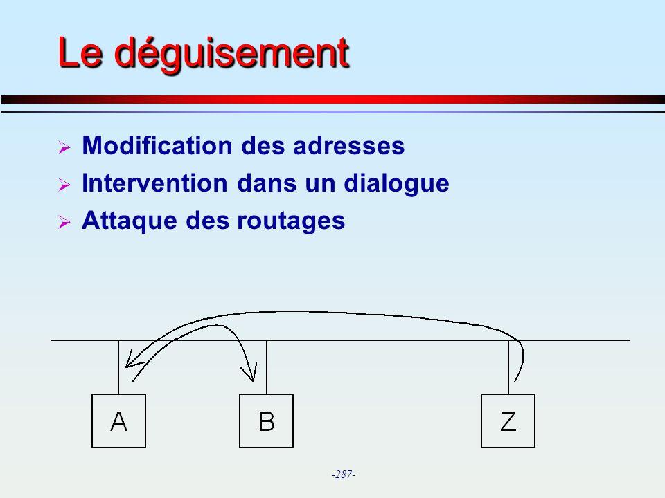Le déguisement Modification des adresses Intervention dans un dialogue