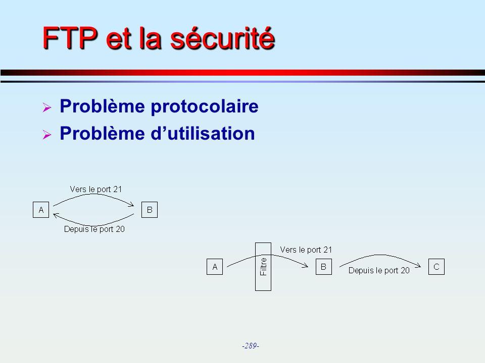 FTP et la sécurité Problème protocolaire Problème d'utilisation