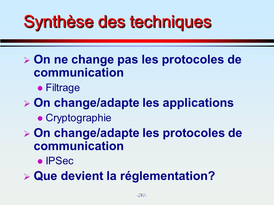 Synthèse des techniques