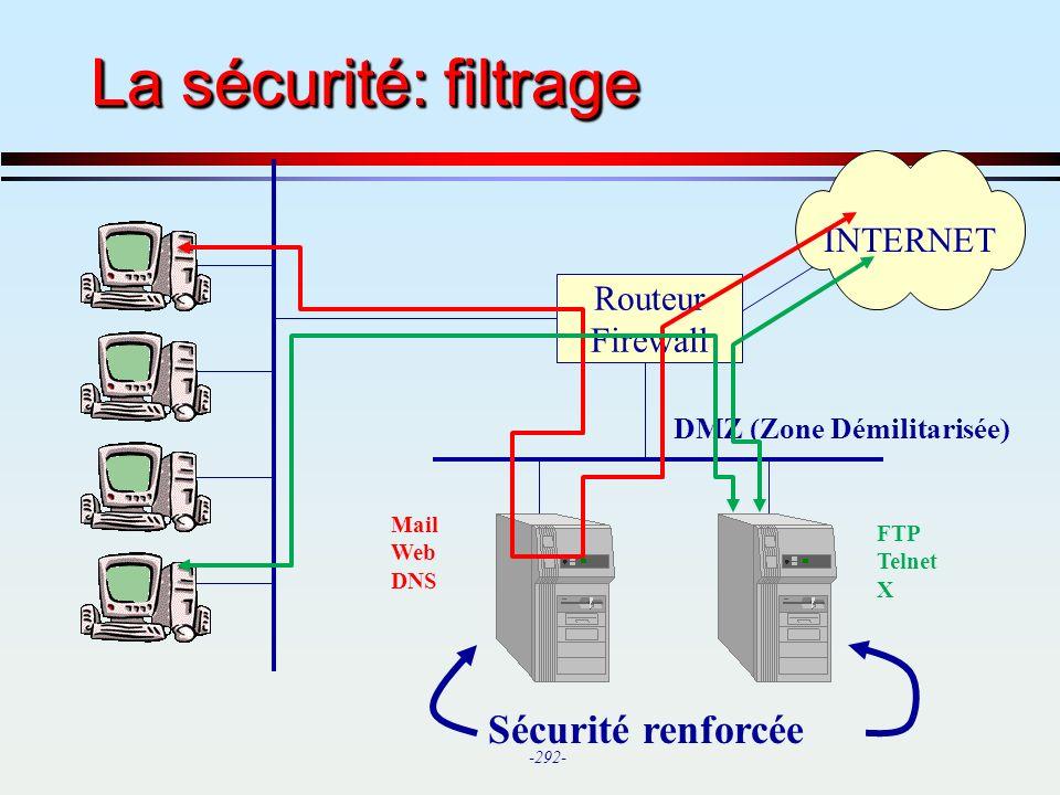 La sécurité: filtrage Sécurité renforcée INTERNET Routeur Firewall