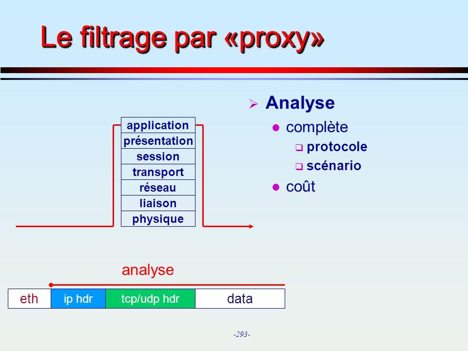 Le filtrage par «proxy»