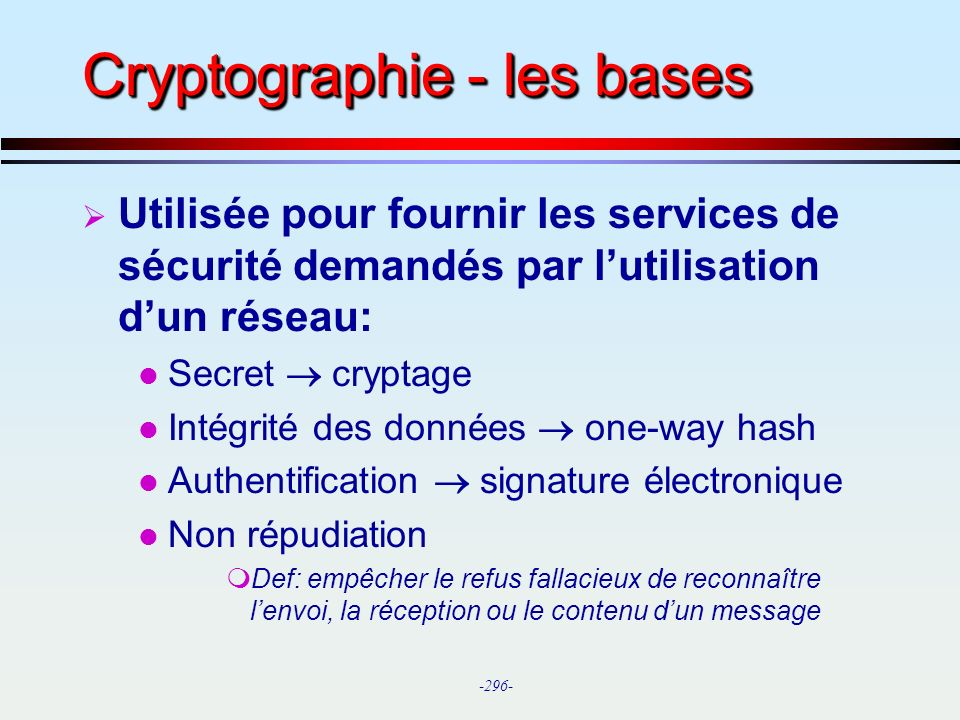 Cryptographie - les bases