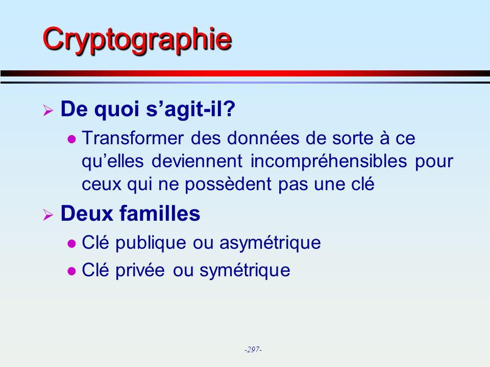 Cryptographie De quoi s'agit-il Deux familles