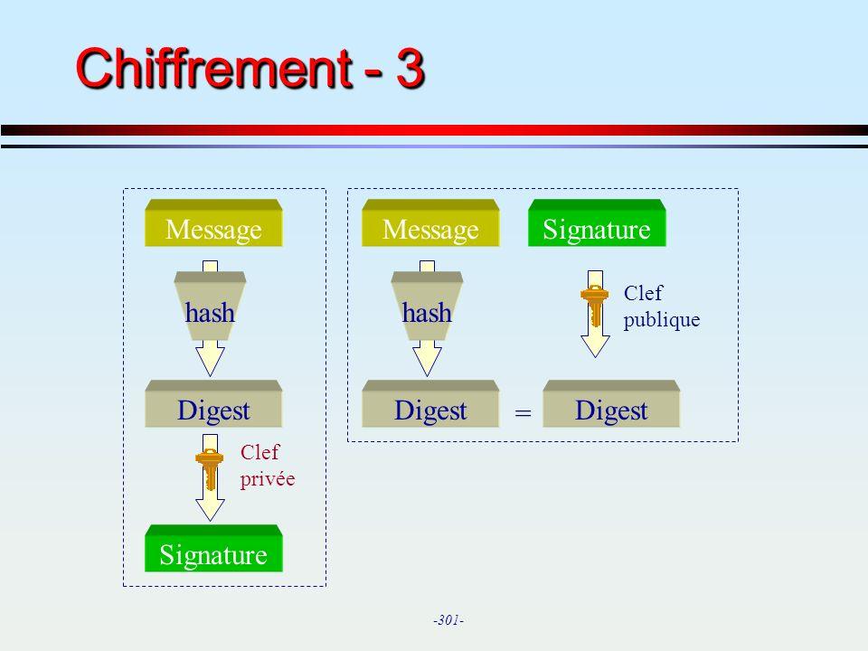 Chiffrement - 3 Message Message Signature hash hash Digest Digest =