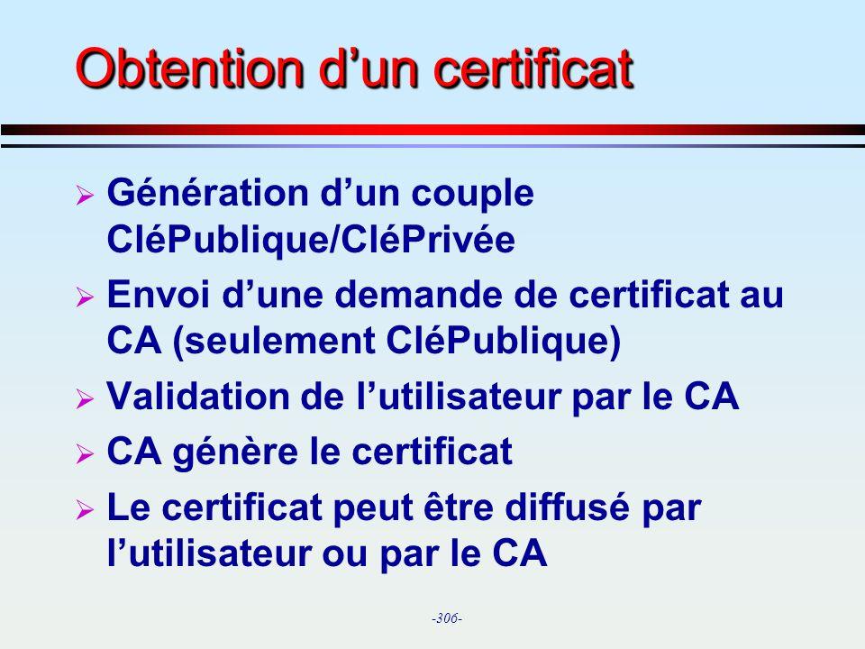 Obtention d'un certificat