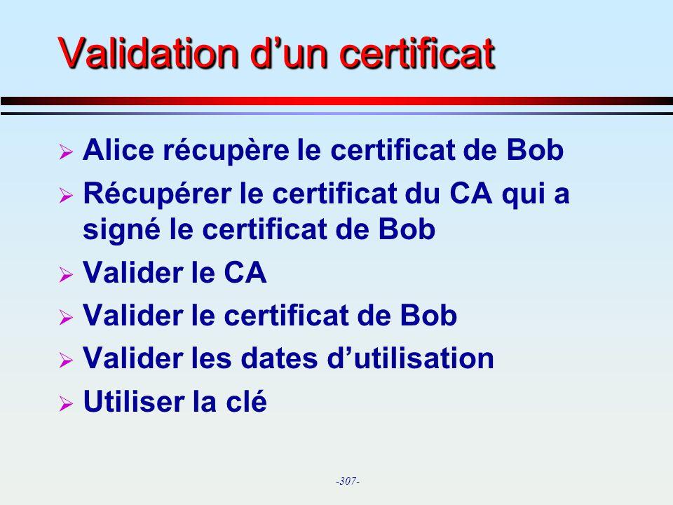 Validation d'un certificat