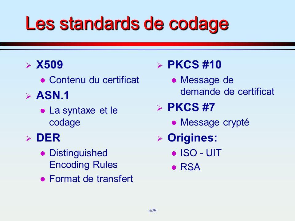 Les standards de codage