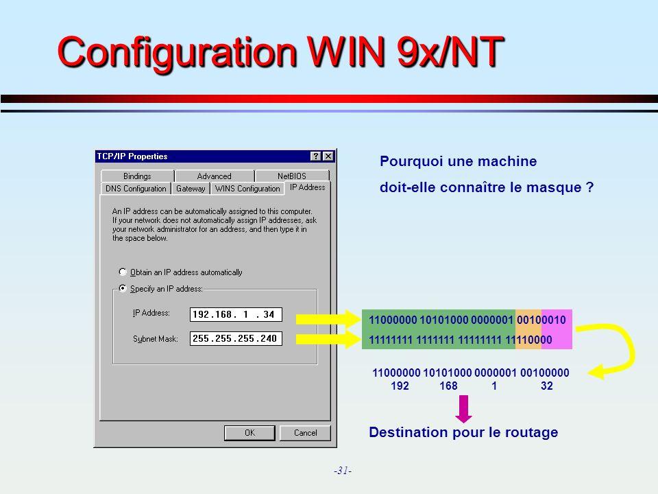 Configuration WIN 9x/NT