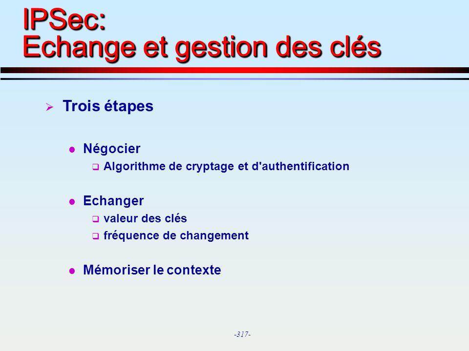 IPSec: Echange et gestion des clés
