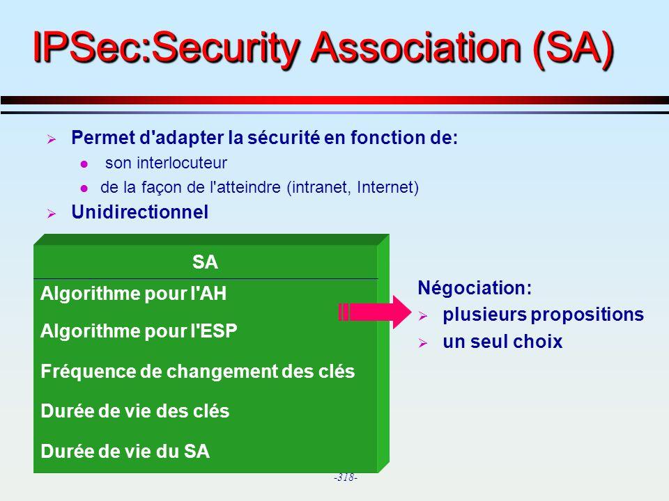 IPSec:Security Association (SA)