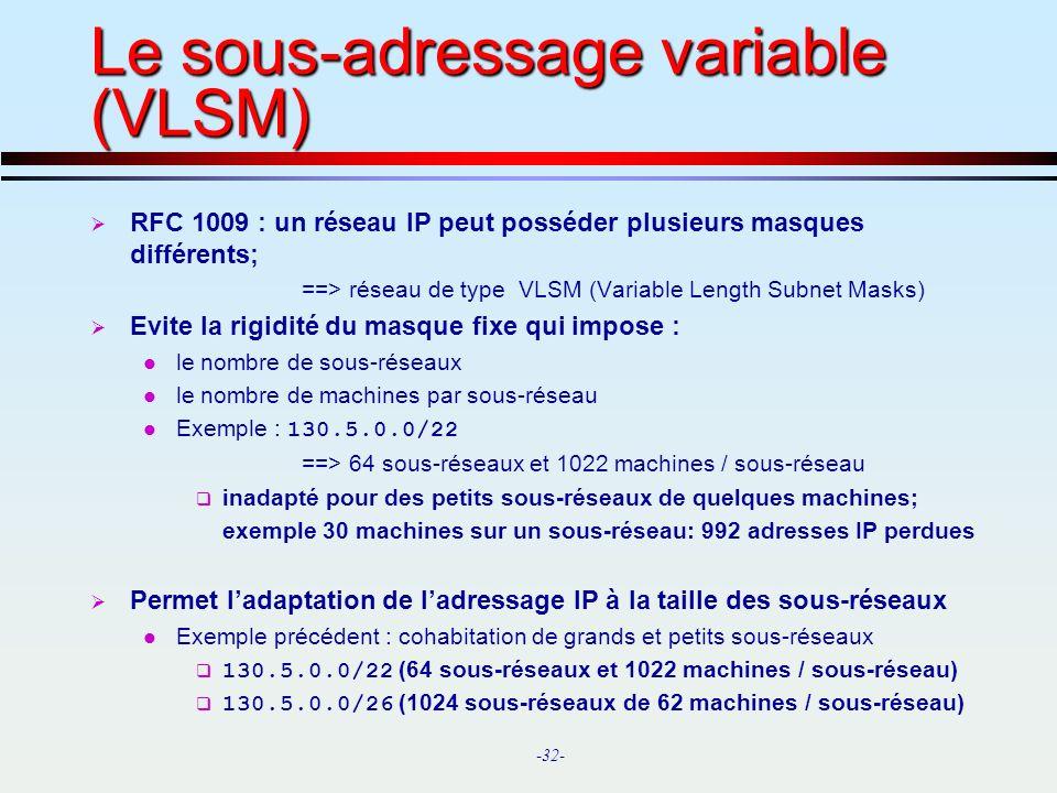 Le sous-adressage variable (VLSM)