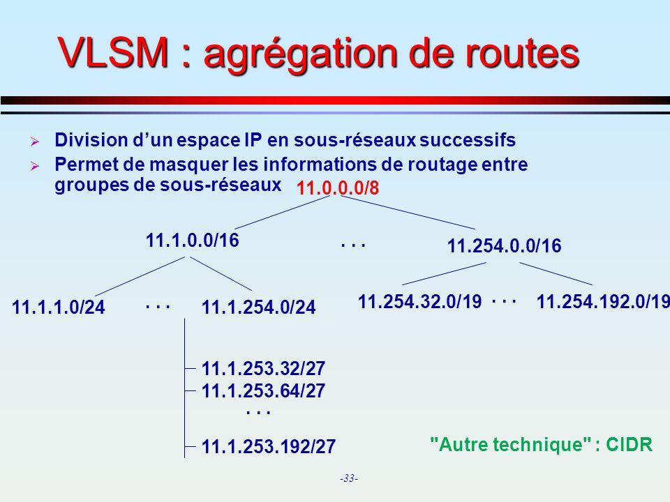 VLSM : agrégation de routes