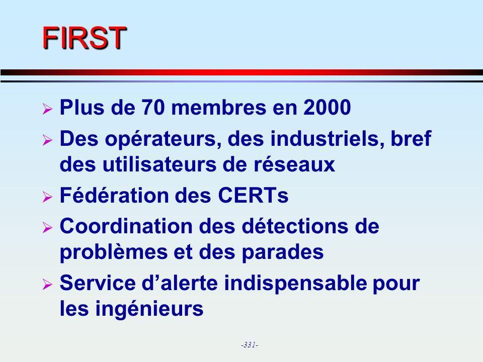 FIRST Plus de 70 membres en 2000