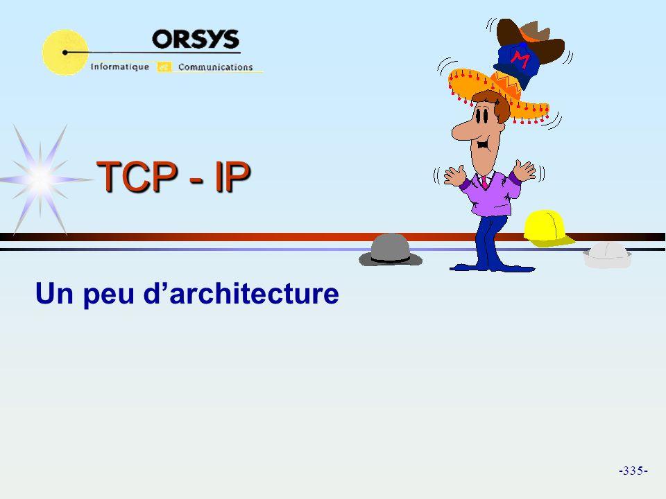 TCP - IP Un peu d'architecture