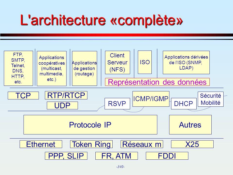 L architecture «complète»