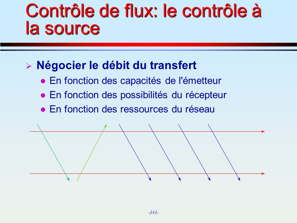 Contrôle de flux: le contrôle à la source