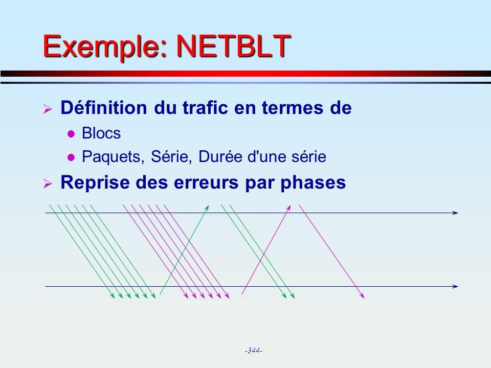 Exemple: NETBLT Définition du trafic en termes de