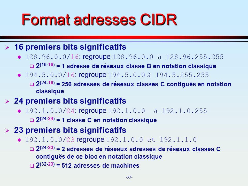 Format adresses CIDR 16 premiers bits significatifs