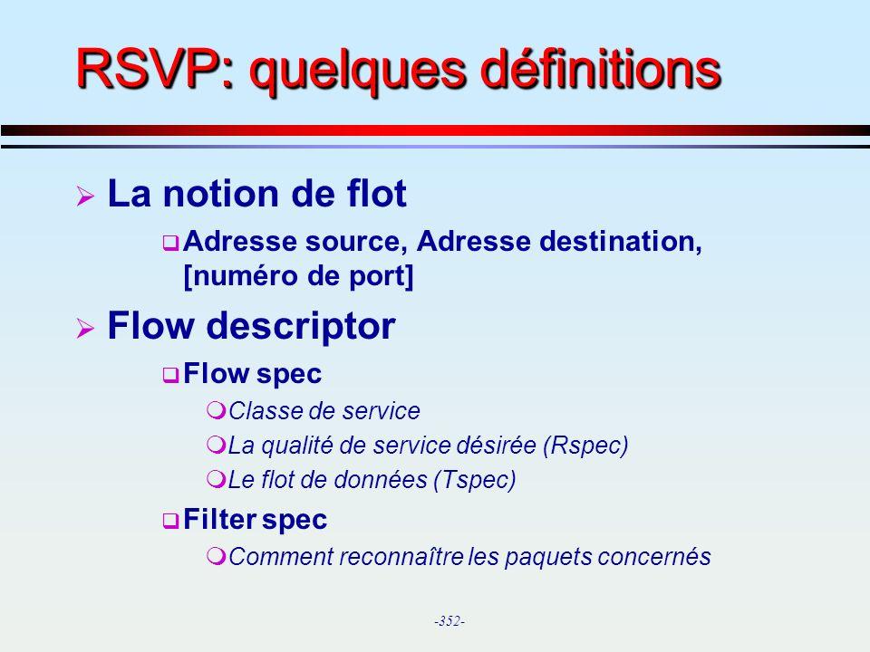 RSVP: quelques définitions
