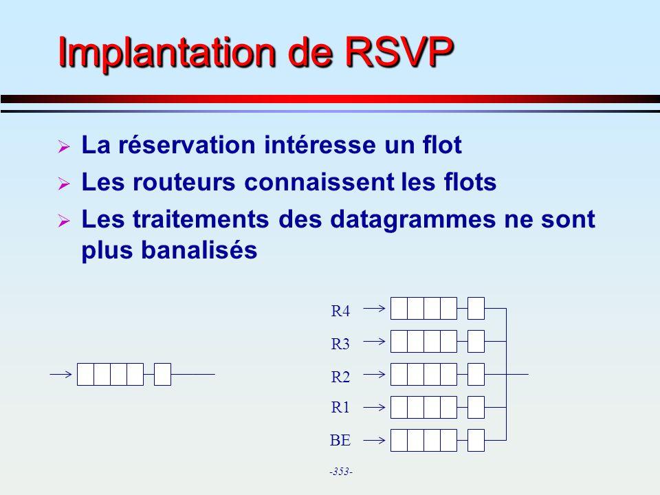 Implantation de RSVP La réservation intéresse un flot