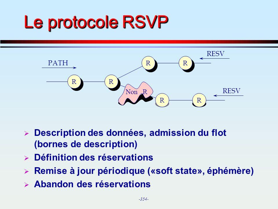 Le protocole RSVP RESV. PATH. R. R. R. R. Non R. RESV. R. R. Description des données, admission du flot (bornes de description)
