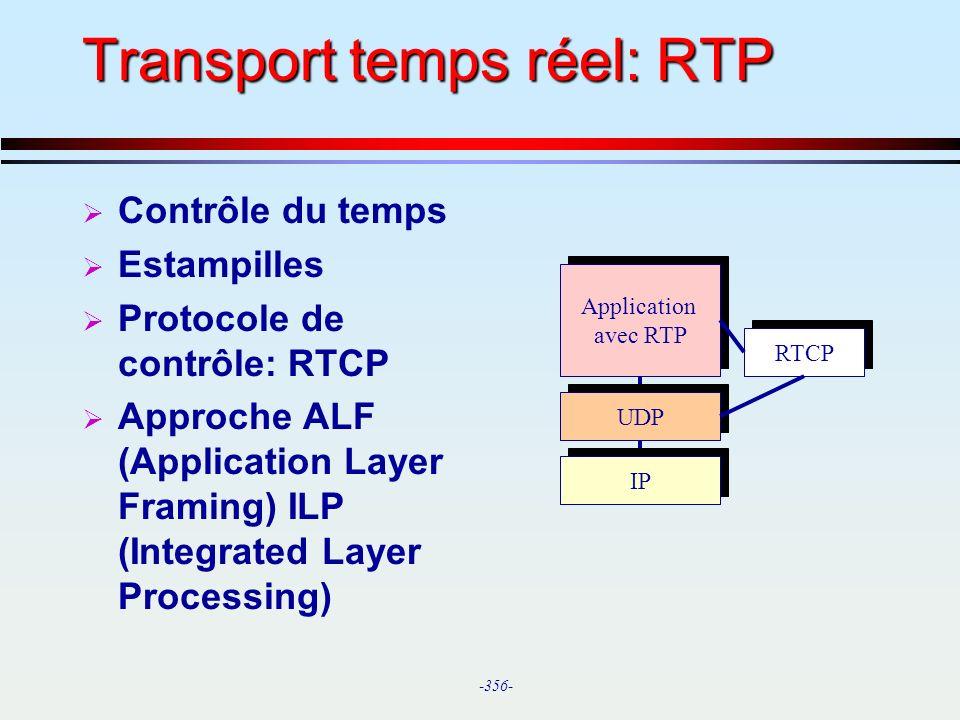 Transport temps réel: RTP