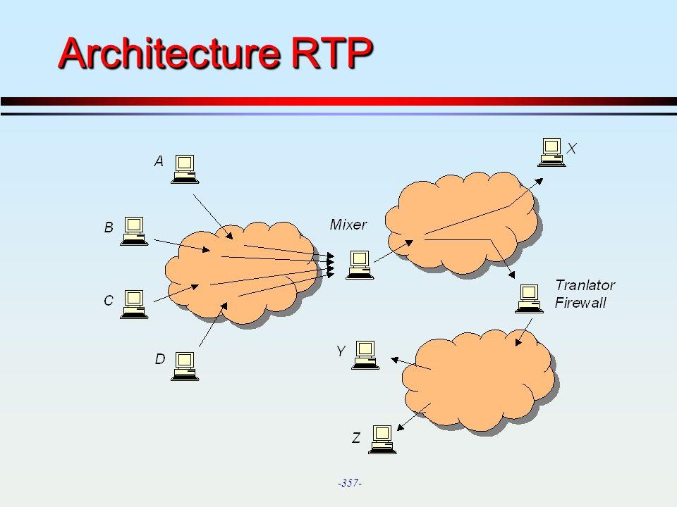Architecture RTP