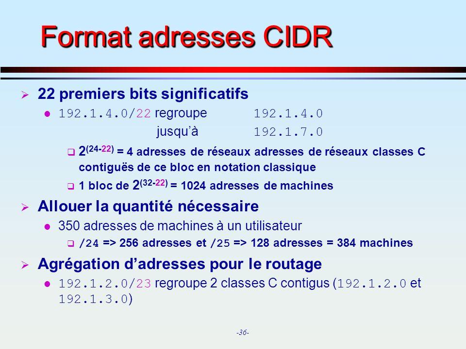 Format adresses CIDR 22 premiers bits significatifs
