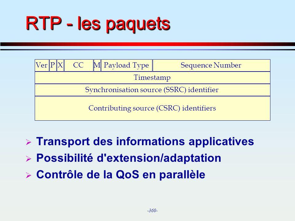 RTP - les paquets Transport des informations applicatives