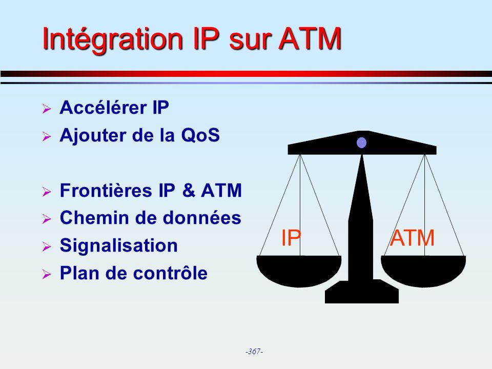 Intégration IP sur ATM IP ATM Accélérer IP Ajouter de la QoS