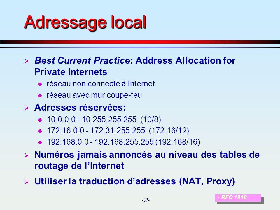 Adressage local Best Current Practice: Address Allocation for Private Internets. réseau non connecté à Internet.