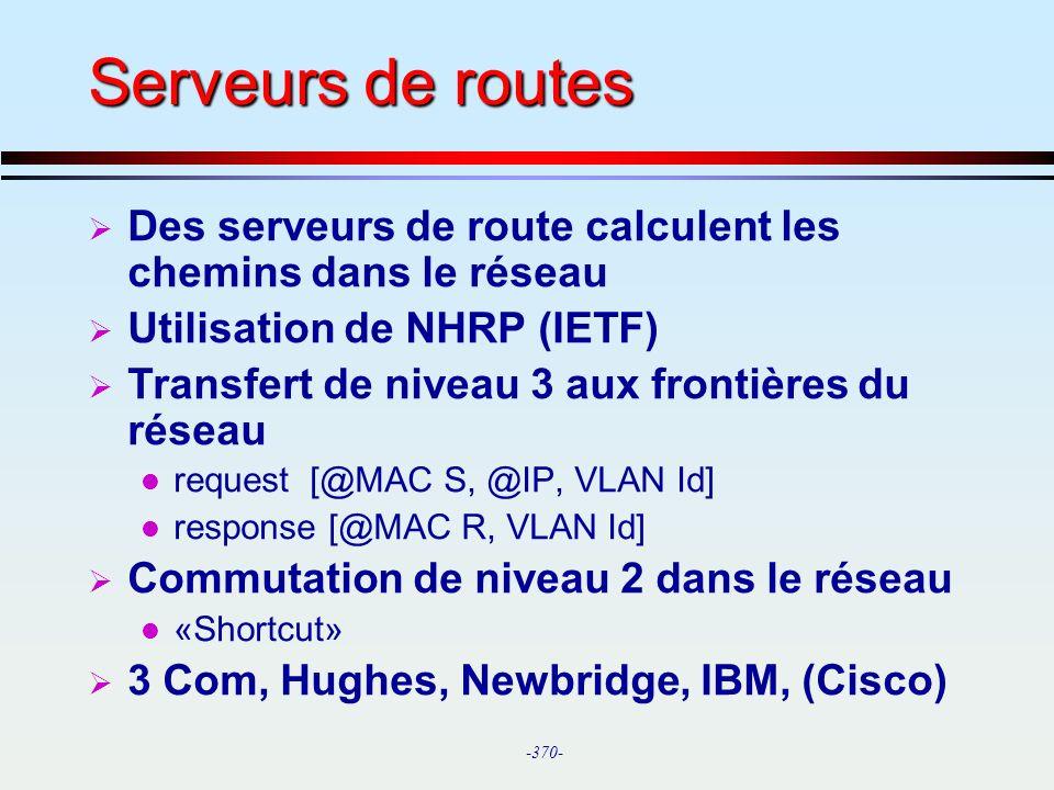 Serveurs de routes Des serveurs de route calculent les chemins dans le réseau. Utilisation de NHRP (IETF)