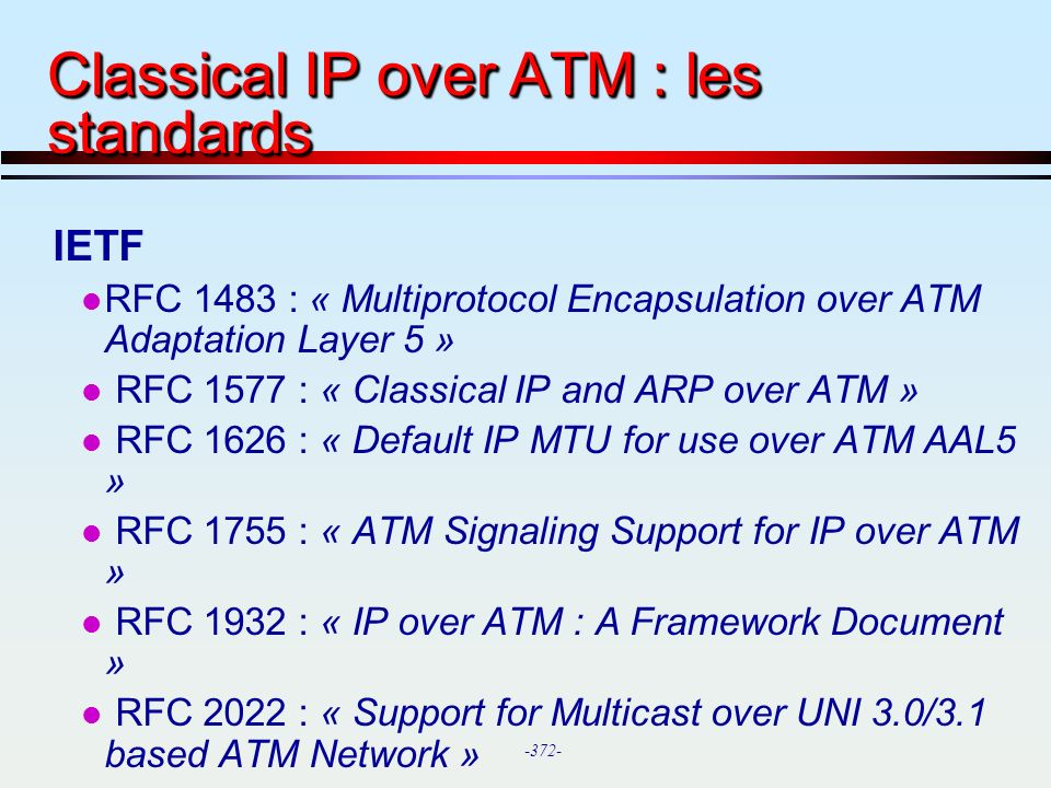 Classical IP over ATM : les standards