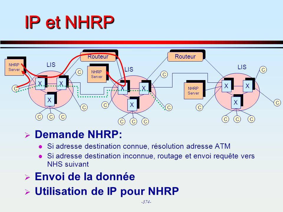 IP et NHRP Demande NHRP: Envoi de la donnée