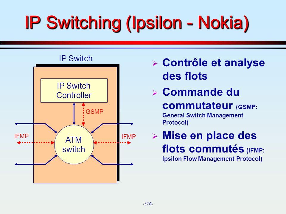 IP Switching (Ipsilon - Nokia)