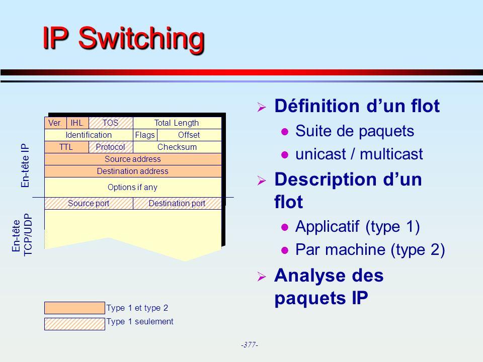 IP Switching Définition d'un flot Description d'un flot