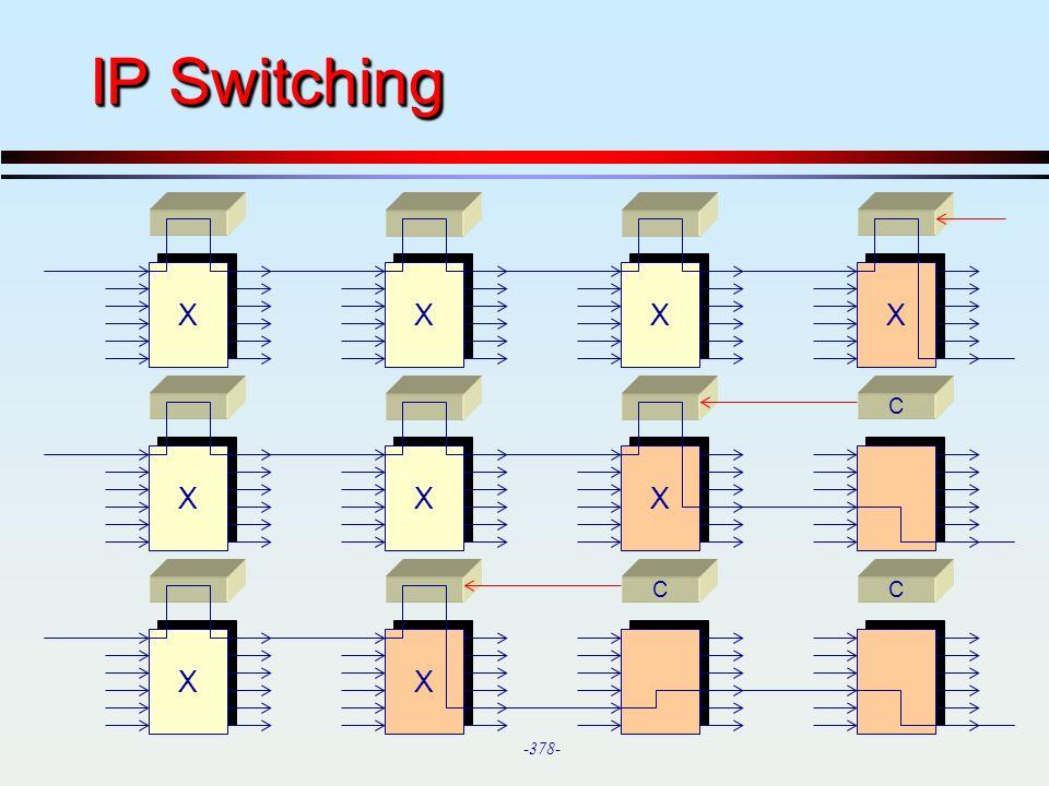 IP Switching X X X X C X X X C C X X
