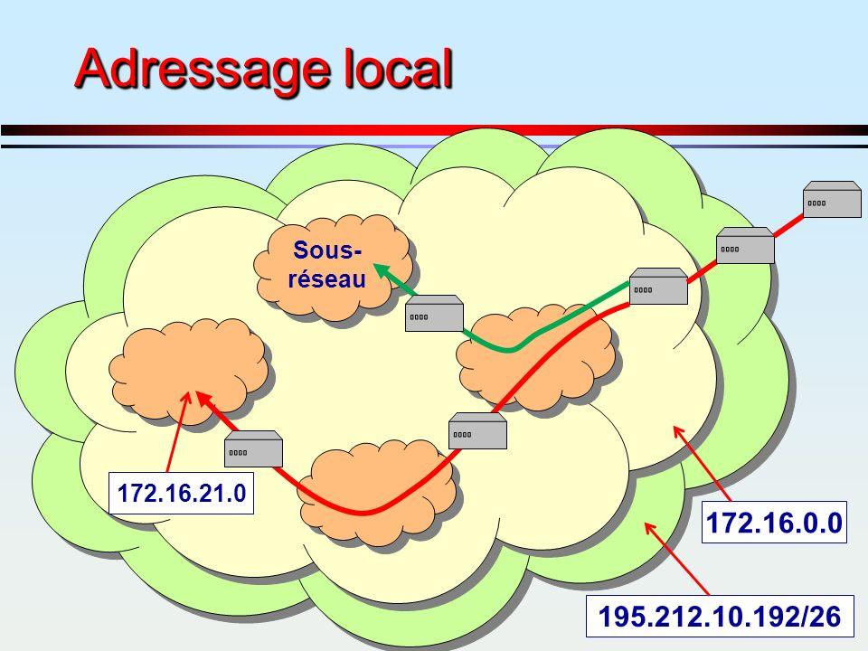 Adressage local Sous-réseau 172.16.21.0 172.16.0.0 195.212.10.192/26
